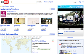 מסעות פרסום ביוטוב - לפרסם ביוטוב