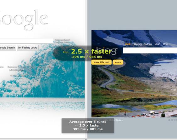 בדיקת מהירות והשוואה של טעינת אתרי אינטרנט