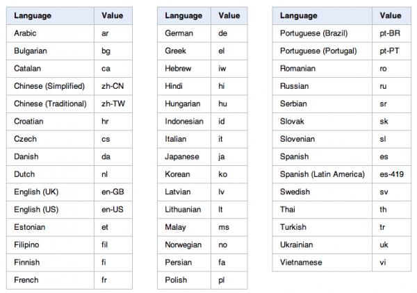 בחירת שפה לכפתור פלוס 1