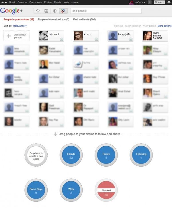 גוגל פלוס, מעגל חברים.